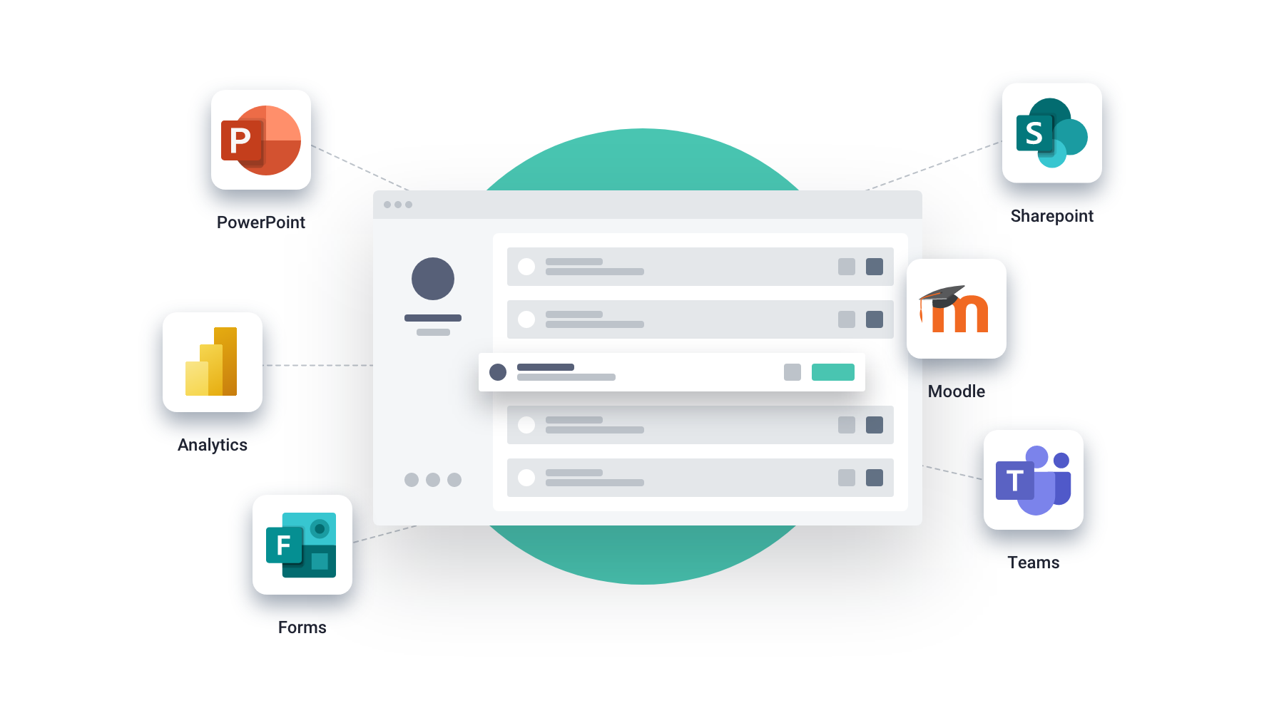LMS Captivo : une architecture modulaire pour façonner votre vision de l